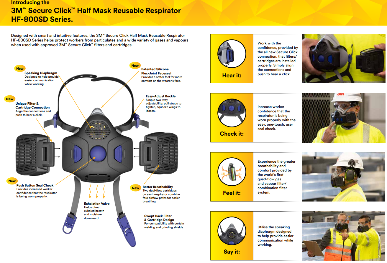 half mask reusable respirator